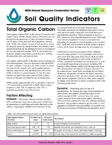 Soil Quality Indicators - Total Organic Carbon